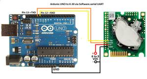 Arduino CO2 Sensor Application Notes Update | CO2Meter com