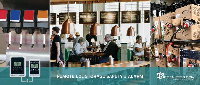 CO2 Safety Monitors for Restaurant and Food Industries