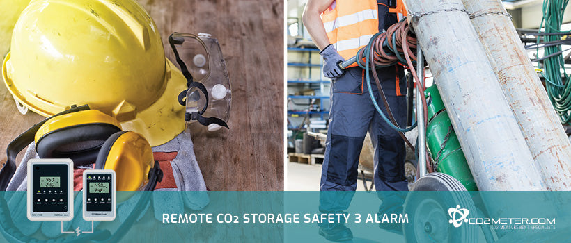 CO2 Monitors for Safety Industries