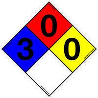NFPA 704 Sign for CO2 | CO2Meter com