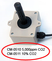 CO2 Gas Concentration Defined | CO2Meter com