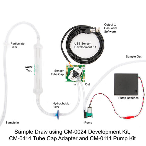 CO2 Meter - CO2 Sensor for Indoor Air Quality, OEM Applications ...