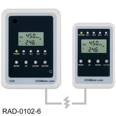 CO2Meter Remote CO2 Storage Safety 3 Alarm