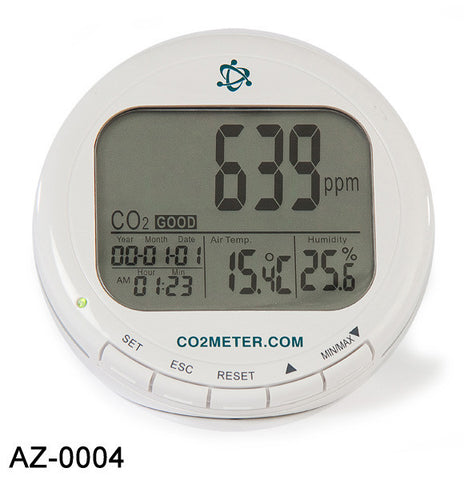 Co2 Meter Carbon Dioxide Meters Sensors Monitors Data