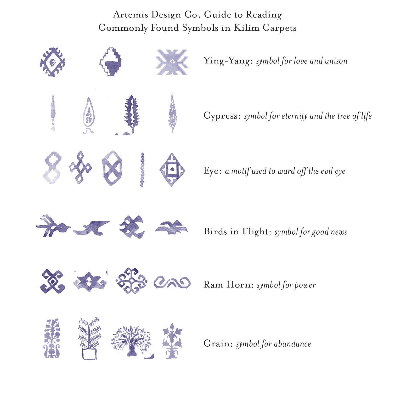 Guide to reading kilim symbols