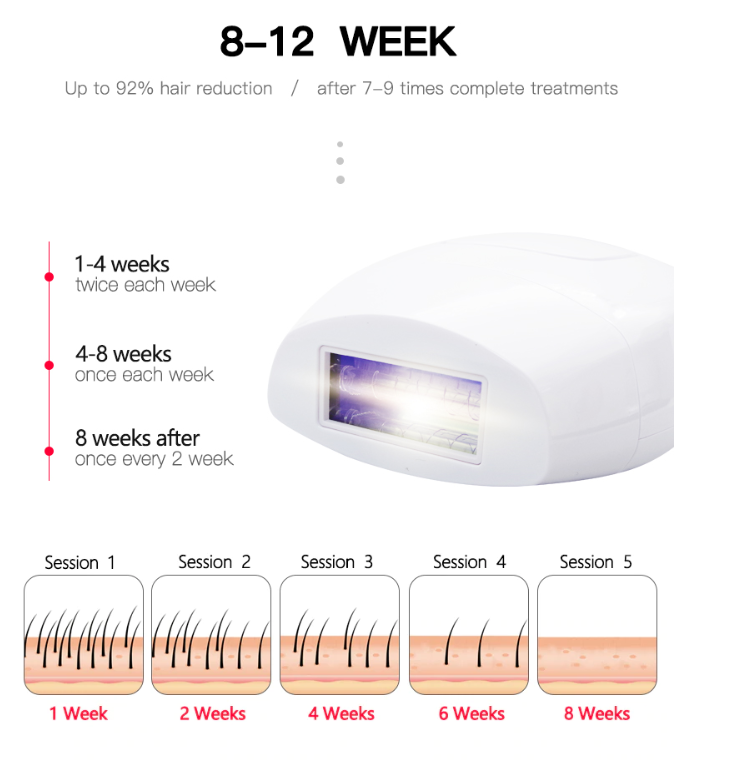 Professional Laser Epilator (Beauty)
