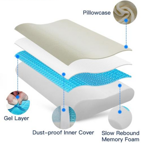 Image of Cooling Gel Memory Foam Pillow - Ventilated Bed Pillow Infused with Cooling Gel