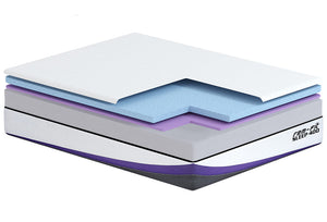 Advanced Support Mattress Layers