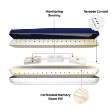 Load image into Gallery viewer, Anti Snoring Pillow Construction