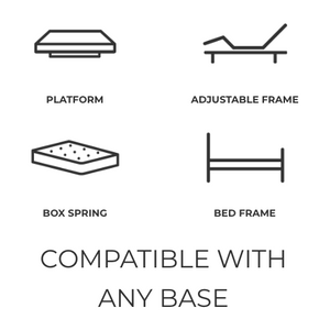 Comfortable mattress base compatibility
