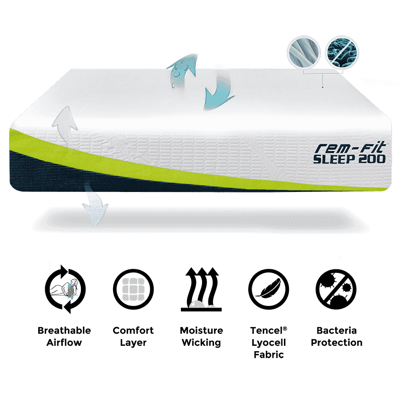 Memory foam mattress diagram