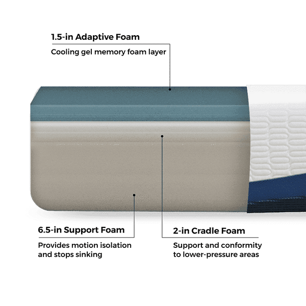 Supportive Memory Foam Mattress for Athletes