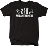 Right to Keep and Bear Arms 2nd Amendment Gun Rights