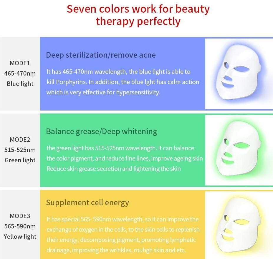 7 LED Light Facial Mask Therapy