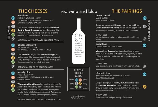 Red Wine and Blue July 2021 curdbox info card