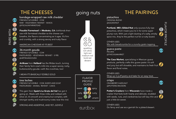Going Nuts August 2021 info card
