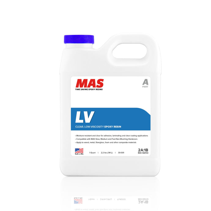 MAS Low Viscosity Resin