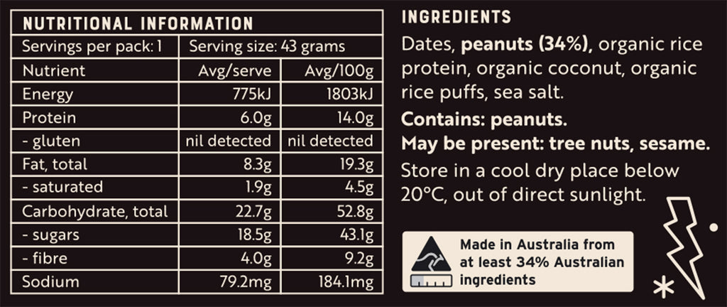 Protein Ball Nutritional Panel