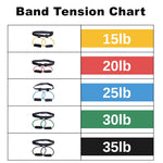 Resistance Booty Bands