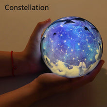 Load image into Gallery viewer, Starry Sky Earth Rotate Projector LED Night Light USB AA Battery Powered LED Night Lamp Novelty Baby Light for Christmas Gift