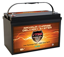 Load image into Gallery viewer, Vmaxtanks VMAXSLR125 AGM 12V 125Ah SLA Rechargeable Deep Cycle Battery for Use with Pv Solar Panels Smart chargers, Wind Turbines and Inverters and Backup Power (12 Volt 125Ah Group 31 AGM)