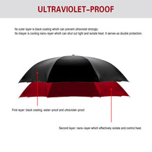 Load image into Gallery viewer, Double Layer Inverted Umbrella with C-Shaped Handle / Anti-UV, Water/Windproof