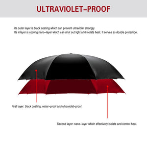 Double Layer Inverted Umbrella with C-Shaped Handle / Anti-UV, Water/Windproof