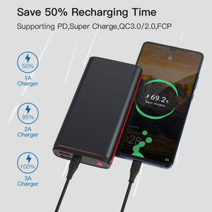 Power Bank Portable Charger External Fast Charge Battery Pack 20000mAh