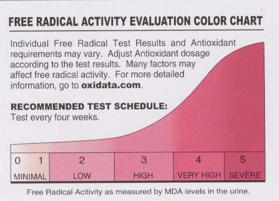 Free Radical Test Kit (set of 12)
