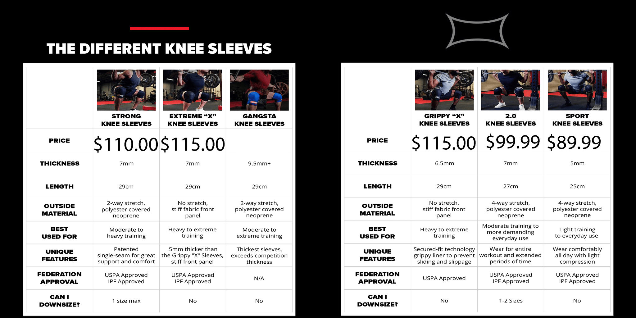 Mark Bell Knee Sleeve Comparison Chart