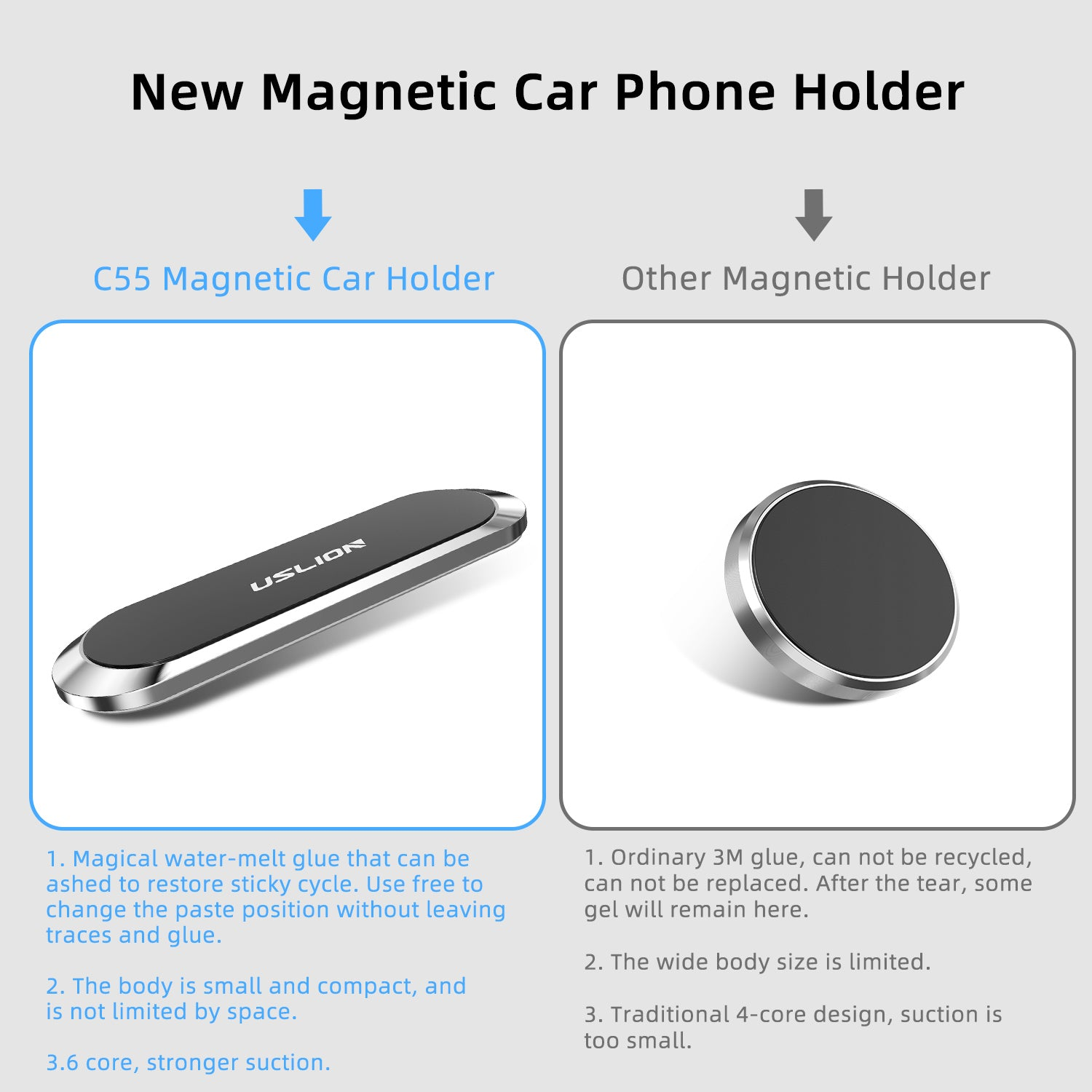 USLION Magnetic Car Phone Holder Cell Phone Cradle Mount