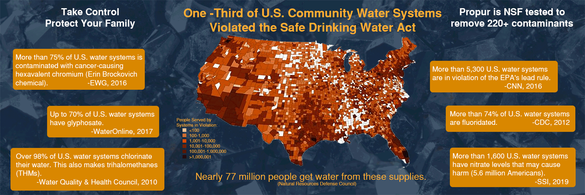 u.s. water systems contaminants map