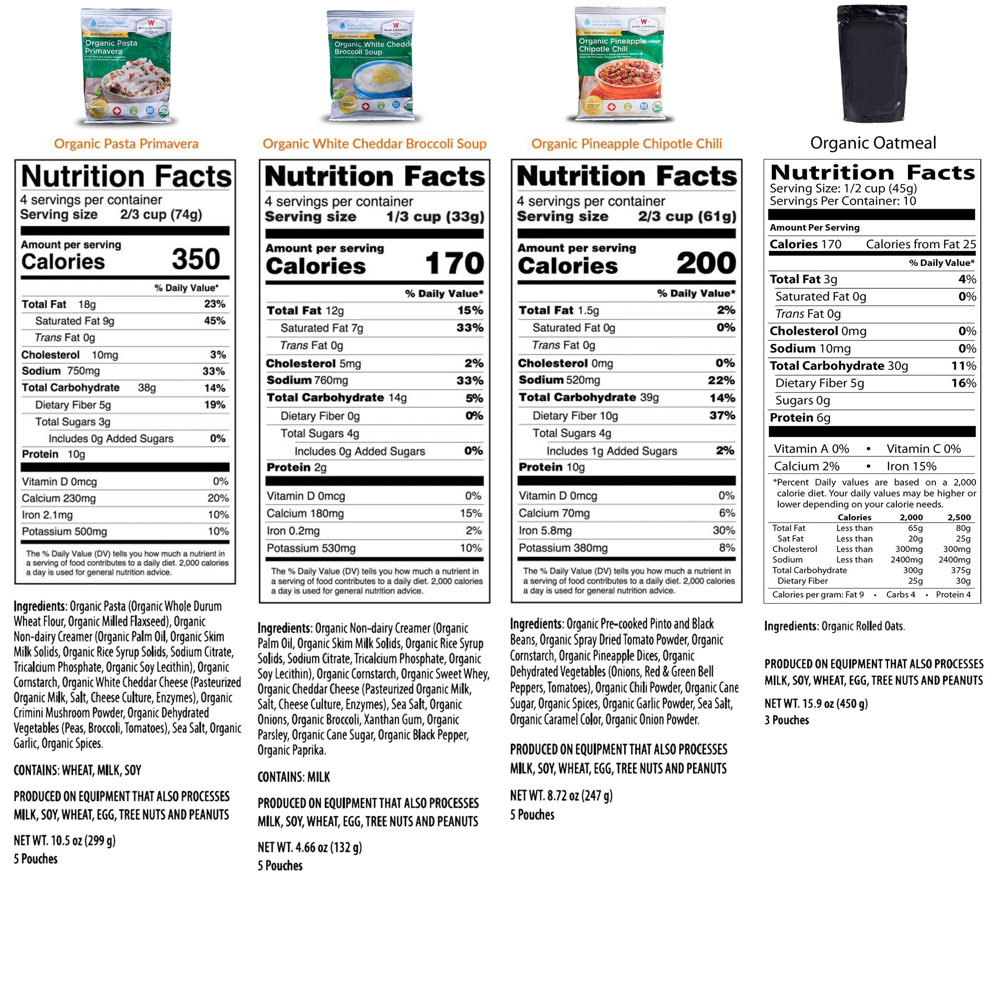 Nutrition Facts and Ingredients: Organic Wise Storable Food