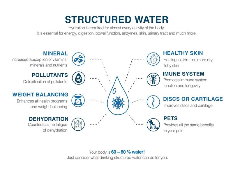 What Can Structured Water Do For Me? Natural Action & Somavedic