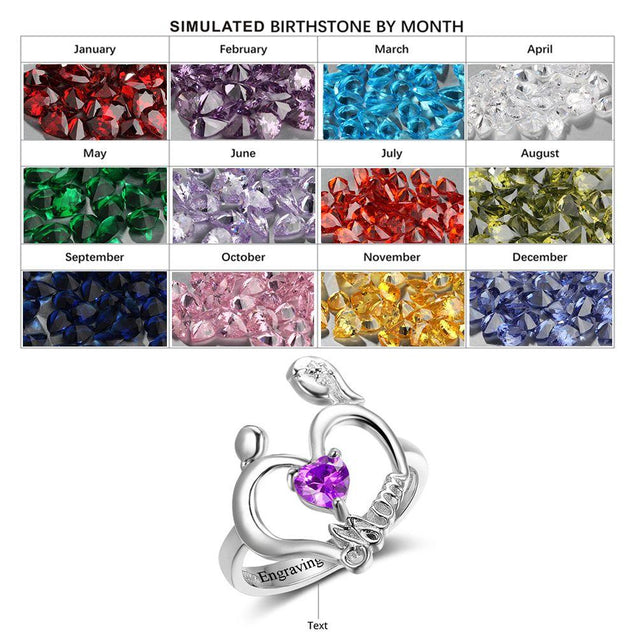 mother birthstone ring