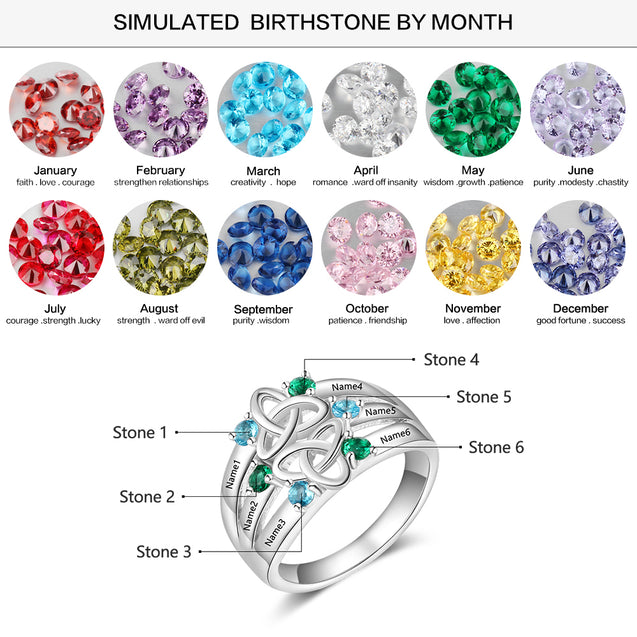 Personalized birthstone ring with childrens names