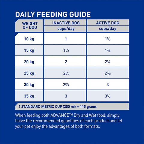 Image of Advance Adult Dog Dental All Breed Dry Dog Food Chicken Everyday Pets