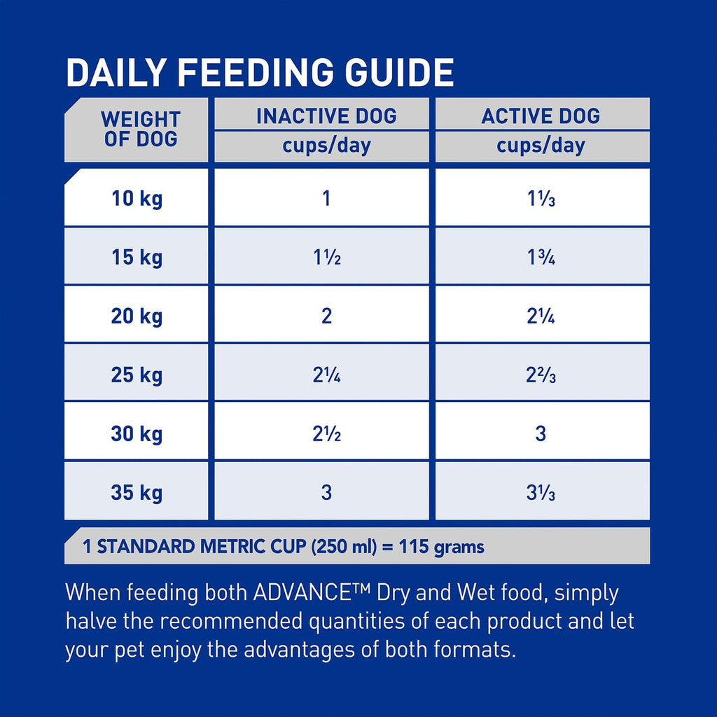 Advance Adult Dog Active All Breed Dry Dog Food Chicken 13kg Everyday Pets