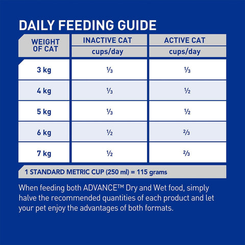 Image of Advance Adult Cat Total Wellbeing Dry Cat Food Chicken & Salmon 6kg Feeding Guide