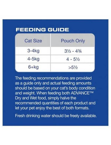 Image of Advance Adult Cat Wet Cat Food Pouch Chicken & Turkey in Jelly 12 x 85gm Feeding Guide