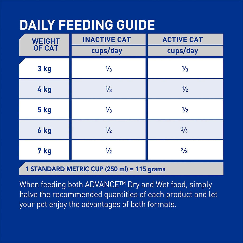 Advance Adult Multi Cat Dry Cat Food Chicken & Salmon 20kg Feeding Guide