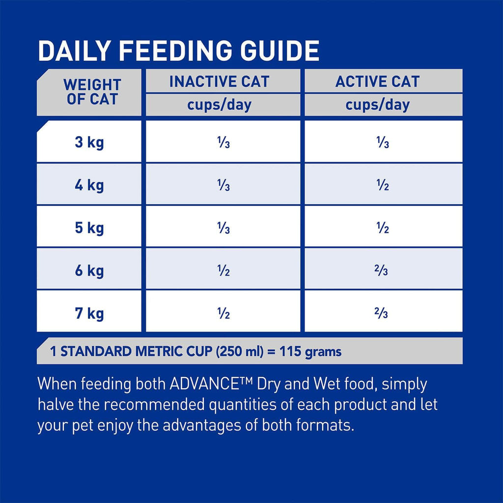 Advance Adult Multi Cat Dry Cat Food Chicken & Salmon 6kg Feeding Guide