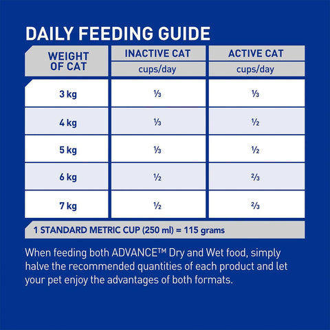 Image of Advance Dental Chicken Adult Dry Cat Food 2kg Feeding Guide