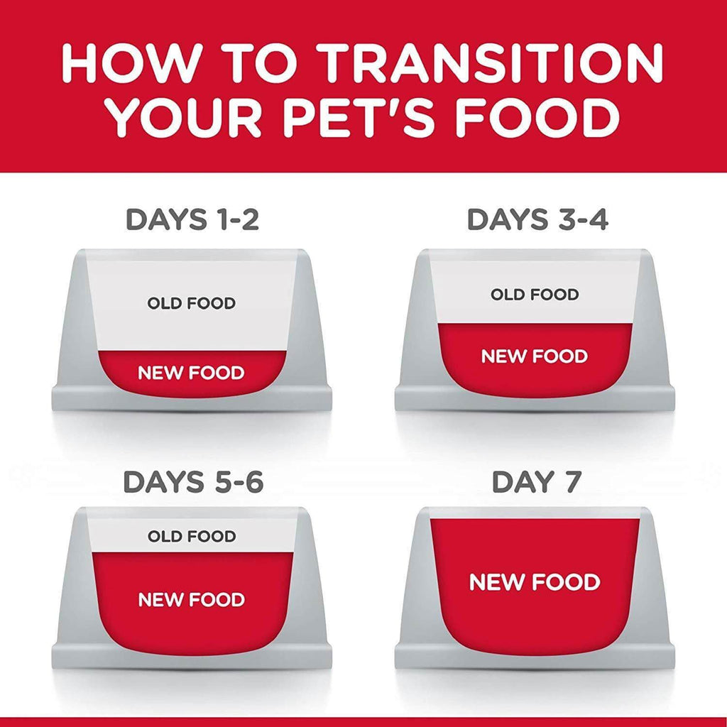 Hill's Science Diet Adult Cat Tender Dinners Chicken Cat Food Transition Instruction Everyday Pets