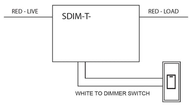 Dimmer regulators - Shuttle