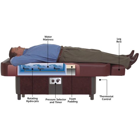 Sidmar ComfortWave S10 Hydromassage Table CWS10 - General Medtech