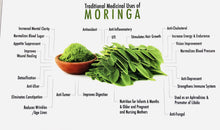 Load image into Gallery viewer, Moringa benefits