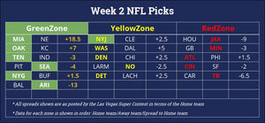 ProMathletics NFL Week 2 Picks