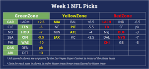 NFL Week 1 - Pick Recap