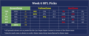 NFL betting predictions against the spread for Week 6 for live odds with positive expected value winners